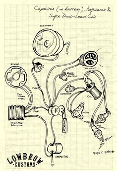 Lowbrow Customs / Tech Triumph British Chopper Wiring Diagrams