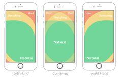 Ios App Design, Mobile App Design, Logo Design, Mobile Web, Interface Design, User Interface, Graphic Design, Wireframe Design, Dashboard Design
