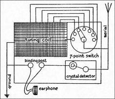 switch diagram relay wiring 06 sonata cub scout crystal radio kit crystal radio pinterest diagram ham wiring qc10escb #15