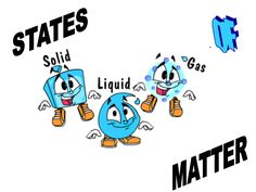 States of Matter Clip Art | STATES OF MATTER (PowerPoint)