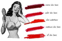The right shade of red for your skin tone