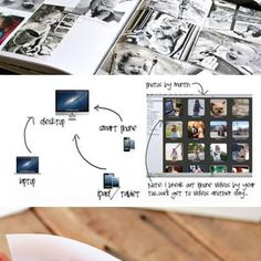 How to Organize and Print Years of Pictures {Photo Organization}