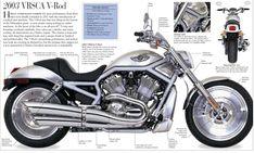 Modelos Harley Davidson, Vintage Harley Davidson, Harley Davidson Motorcycles, Vintage Biker, V Rod, Super Bikes, Custom Bikes, Vintage Prints, Print Ads