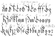 Different Styles Of Writing Alphabets | full alphabet in the style of writing known as court hand.