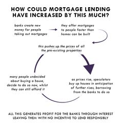 How could mortgage lending have increased by this much?