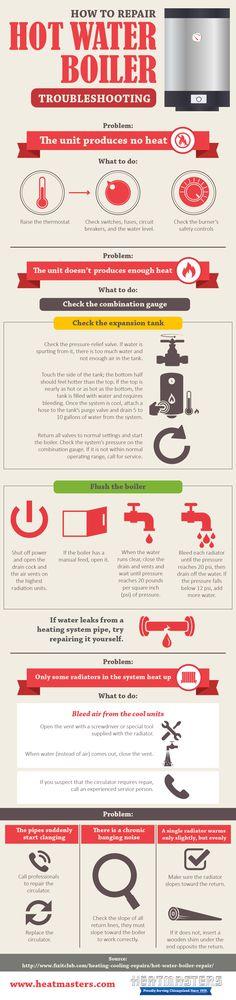 12 best boiler stemm images on Pinterest | Boiler, Kettle and Water ...