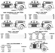 341569952968432993 on 1947 Ford F1 Pickup Truck