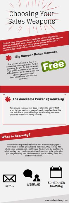The idea of choosing the right sales weapon to boost your business.
