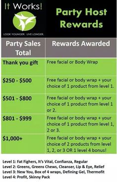 Party Time!! Book a wrap party with me and get some FREEBIES!! It Works has tons of products that you and your friends will love! Body wraps, all natural supplements and our fantastic skincare line that includes the brand new Exfoliating Peel! Contact me :) www.iowawrapcoach.com #itworks #ultimatebodyapplicator #takeitalloff