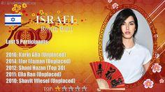 Rotem Rabi Miss World 2017 contestant banner Israel