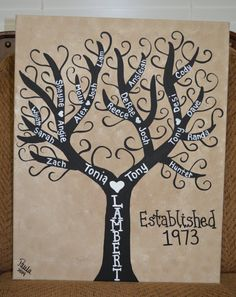 For Sale Personalized FAMILY Tree 16X20 Canvas Painting