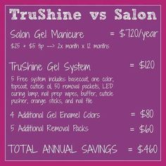 Jamberry TruShine vs. the Salon.  Are you seeing the savings?