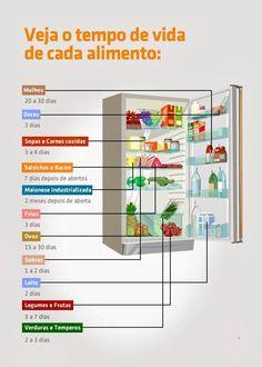 Alimentos geladeira