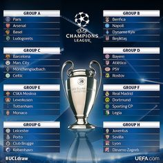Champions League: Sorteo de Grupos | Football Manager All Star