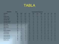 emilio m belenista Knowledge, Emilio, Formulas, Aurora, Diorama, Craft Box, Dollhouses, Measurement Chart, Sketches