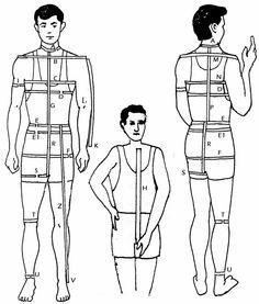 Untuk pemesanan Jas dan baju pria yang perlu diukur adalah :   Ukuran harus pas jangan dilebihkan dan dikurangi.   A : Lingkar Leher ...