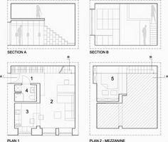 Mini apartamento de 29m2 by 3XA | Decoración