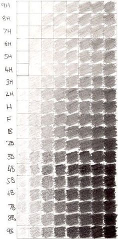 This chart show different shades created with different pencils. The higher the number of the pencil e.g. : 6B the darker the shade.
