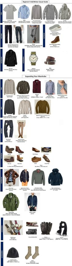 Fall/Winter guide to men's fashion