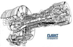 CF6-50 Engine Cutaway Photo by DaveK72 | Photobucket