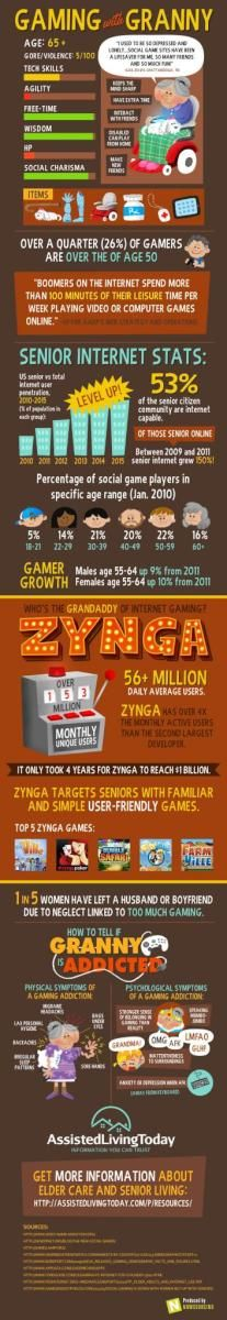 Gaming Granny Stats: what do the elderly do while gaming..