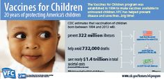 CDC's Vaccines for Children (VFC) initiative. Making sure every child in the U.S. has access to vaccinations regardless of family resources for the past 20 years