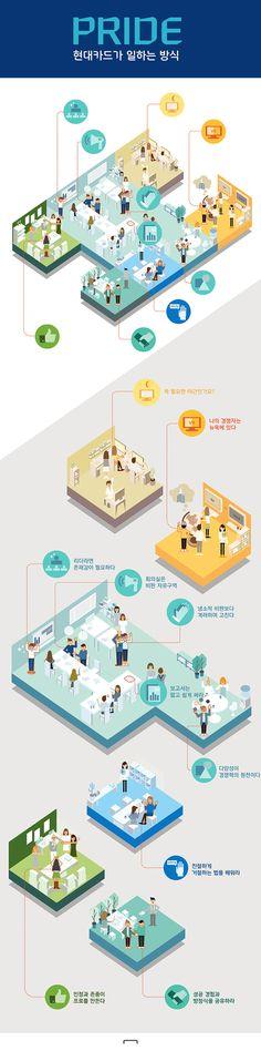 [Infographic] 'PRIDE' 현대카드가 일하는 방식에 관한 인포그래픽