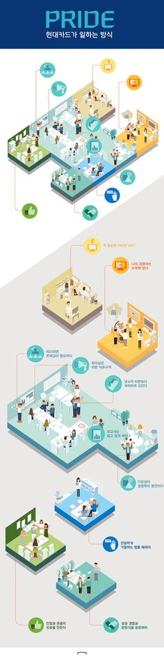 [Hyundai card infographic] people worked in hyundai card