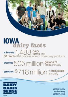 """Increase your """"Dairy IQ"""" with #dairy #farm facts from Iowa!"""