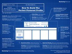 How To Build The Perfect #Pinterest For Business Profile #infographic by marketing think