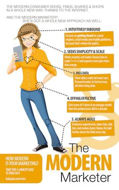 Are you a modern marketer? Thanks @Shannon Cherry for sharing this Pin. #hubspot