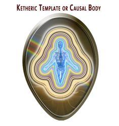 Corpul subtil 7 - Corpul Cauzal Qigong, Decorative Plates, Meditation, Alex Grey, Yoga, Health, Diet, Salud, Health Care