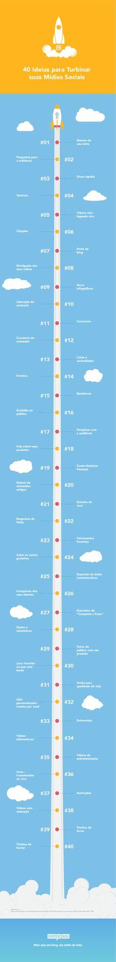 Mídias Sociais: 40 Ideias para Postagens