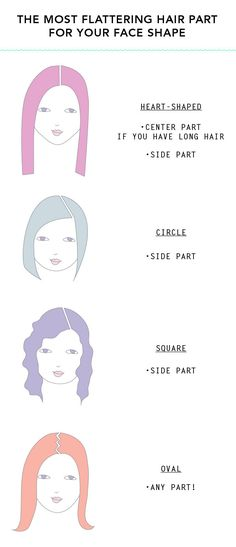 The Most Flattering Hair Part for Your Face Shape