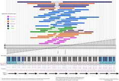 instrument range