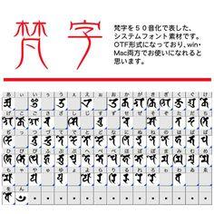 Alphabet Symbols, Vocabulary Words, Typography Logo, Map Art, Art Reference, Cool Designs, Knowledge, Logo Design, Language