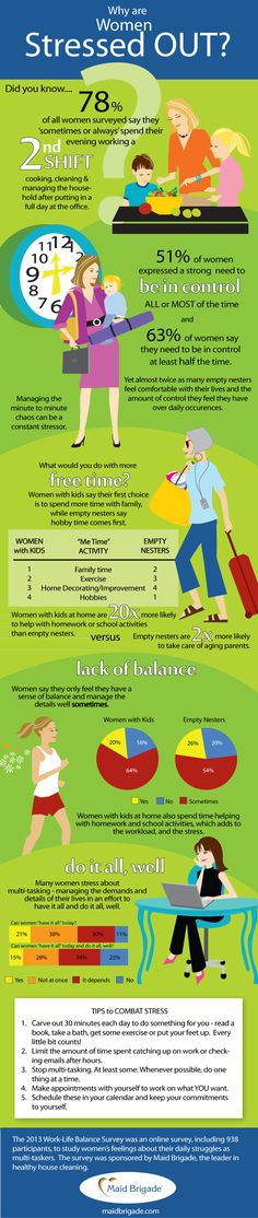 Daily Life Factors that Contribute to Women's Stress