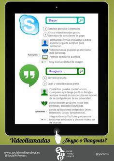 Infografía comparativa Skype y Hangouts, aplicaciones de videollamadas. vía: http://www.socialmediaproject.es