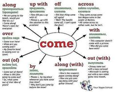Английский язык с Metland (English)