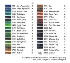 Derwent Inktense Watersoluble Ink Pencils - Chart 2