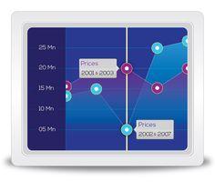 Data Visualization | 100% vector Inspiration design by: http://dribbble.com/shots/900067-Graph-Icon-Data-Visualization