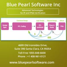 29 Best Blue Pearl Software images in 2017 | Blue pearl