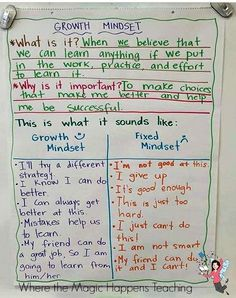 A list of essential anchor charts to do with students for the beginning of the�
