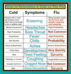 Don't let the cold and flu stop you! Here's how to be prepared!