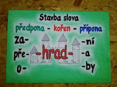 ČESKÝ JAZYK - STAVBA SLOVA - předpona, kořen, přípona Preschool Worksheets, School Projects, Geography, Montessori, Homeschool, Classroom, Teacher, Learning, Literature