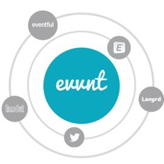 Evvnt broadcast and publish your event to 90+ event listing sites, track the results, save you time and get access to thousands of unique event consumers.#socialmedia for registrations