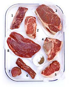 Glossary of Steak Cuts for the grill! SO did not know a Porterhouse is actually two steaks in one, divided by a bone: The large side is the flavorful New York strip, the small side is the melt-in-your-mouth tenderloin. Great served whole.