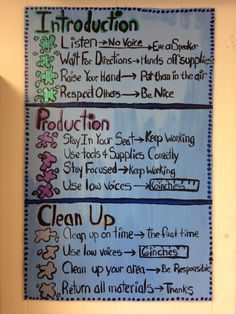 IMG_9395 Art Class Rules, Art Classroom Rules, Art Room Rules, Art Classroom Management, Classroom Procedures, Classroom Organization, Class Management, Classroom Decor, Art Education Resources