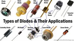 Various Types Of Diodes With Their Characteristics & Uses The diode is the most used semiconductor device in electronics circuits. It is a two-terminal electrical check valve that allows the fl… Simple Electronics, Electronics Basics, Electronics Components, Electronics Projects, Electronics Accessories, Wire Installation, Electronic Schematics, Light Emitting Diode, Mobile Phone Repair