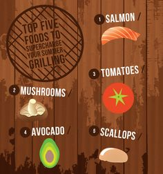 Top Five Foods to Supercharge Your Summer Grilling